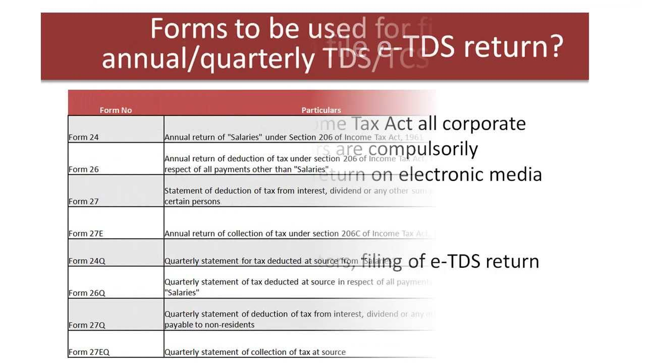 eTDS Form 24Q - YouTube