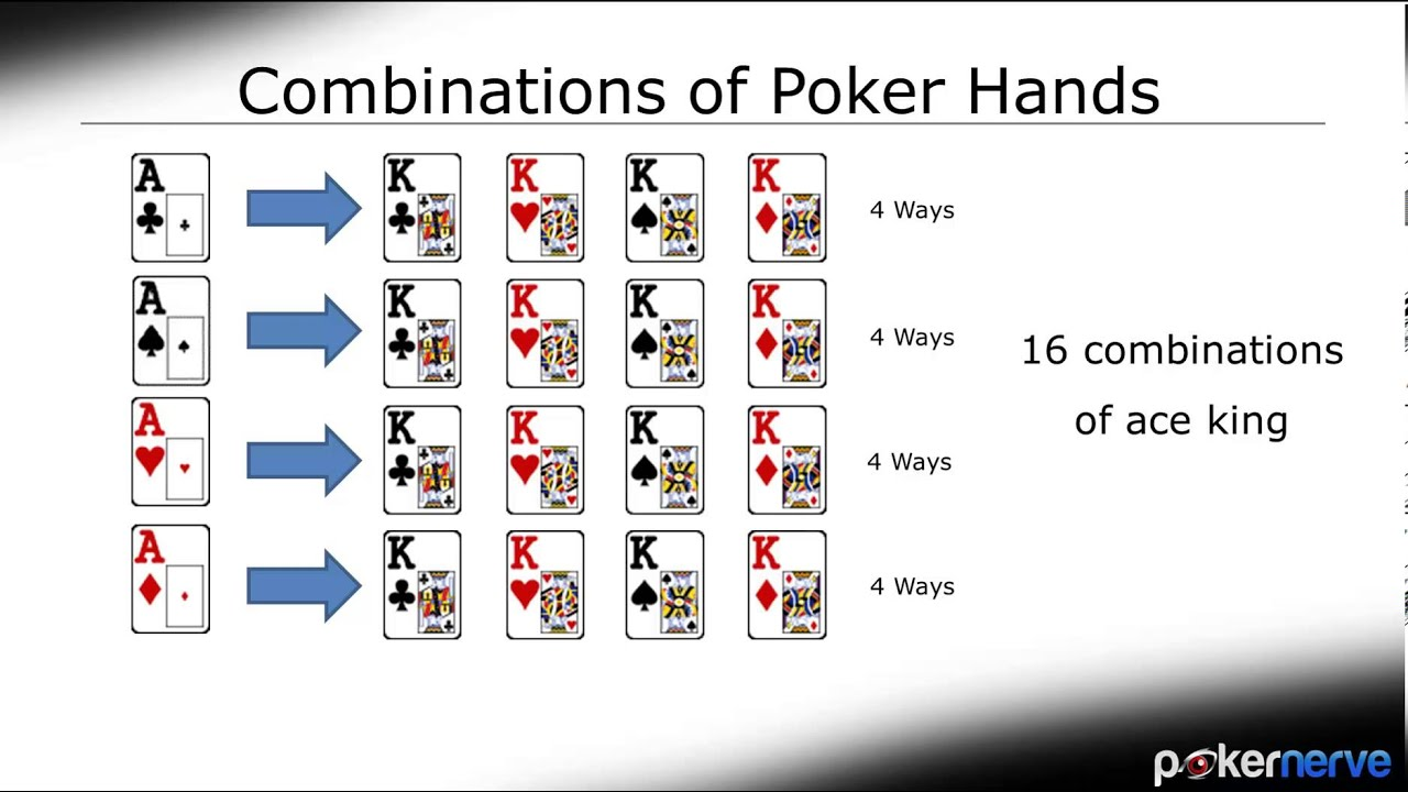 Poker Combos