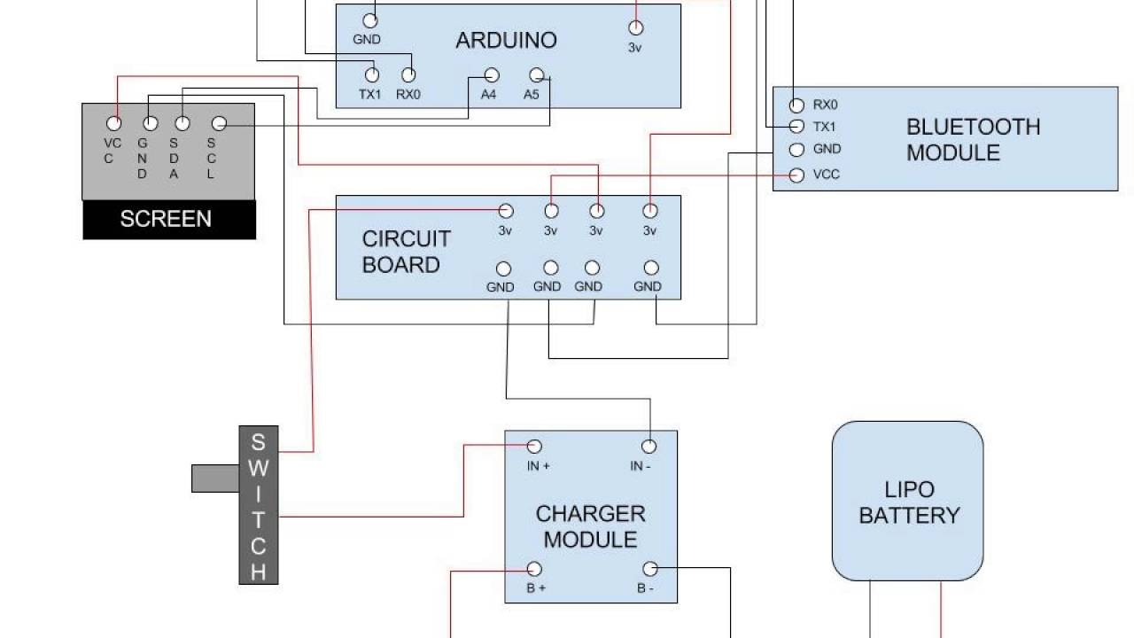 Google Glass Prototype circuit schematic - YouTube
