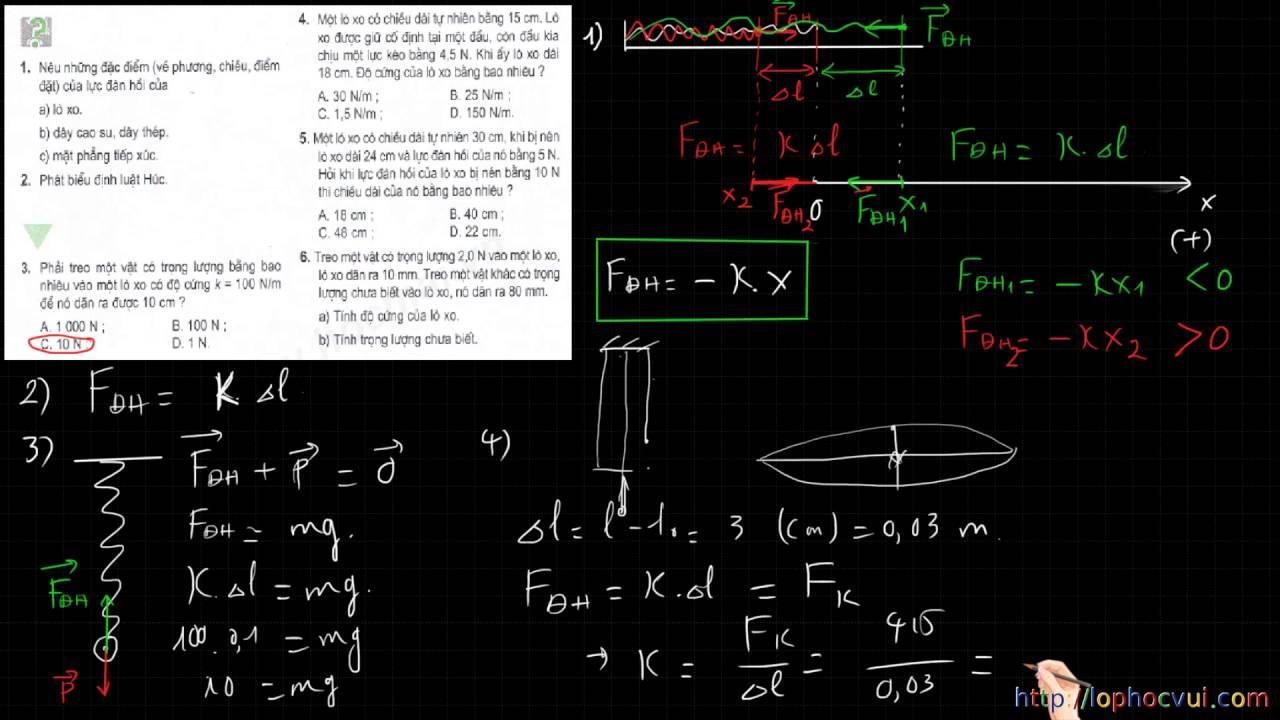 [Vật lí 10 cơ bản] Bài 12 – HƯớng dẫn giải bài tập SGK về  Lực đàn hồi