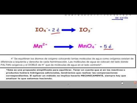 Balanceo de ecuaciones por ion electron ejercicios