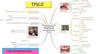 Epulis - For Medical Students.