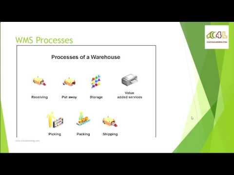 Introduction to Oracle WMS (Warehouse Management System