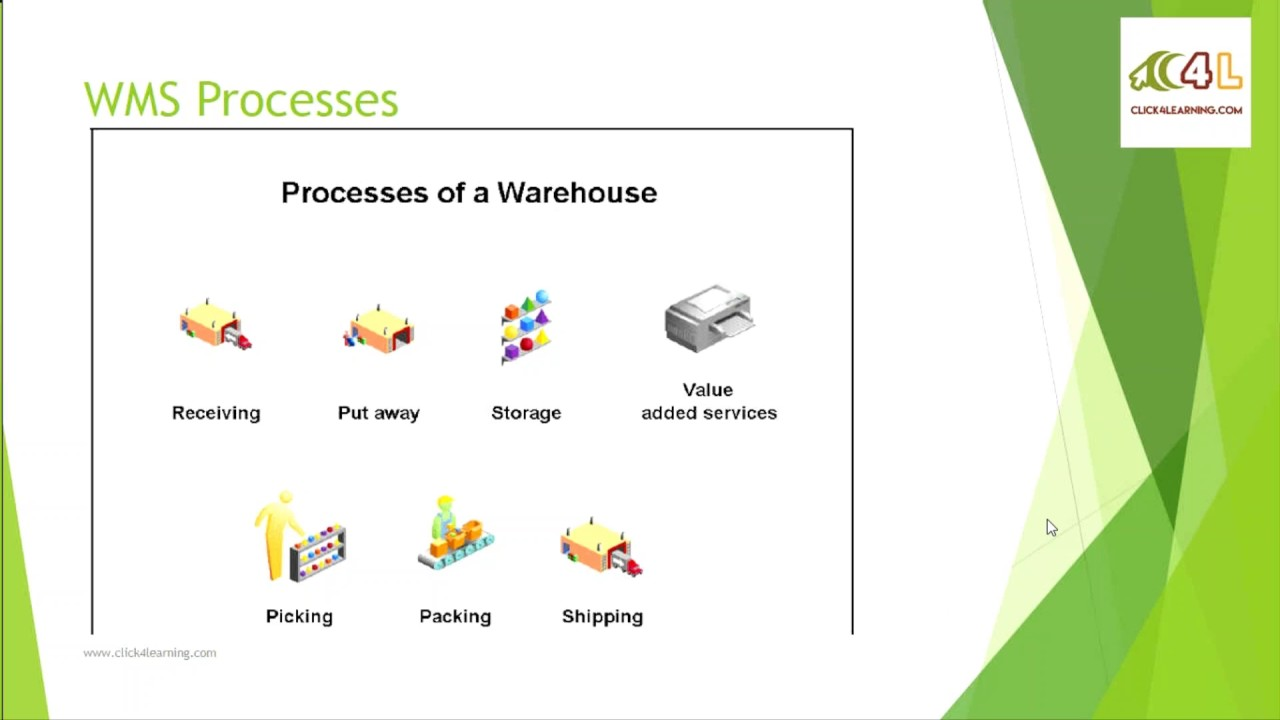Introduction to Oracle WMS (Warehouse Management System)@Click4learning