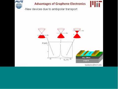 High Frequency Electronics Based on GaN and Graphene - Tomás Palacios
