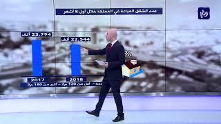 المواطنون يقبلون على شراء الشقق متوسطة الحجم خلال العام الحالي - (16-9-2018)