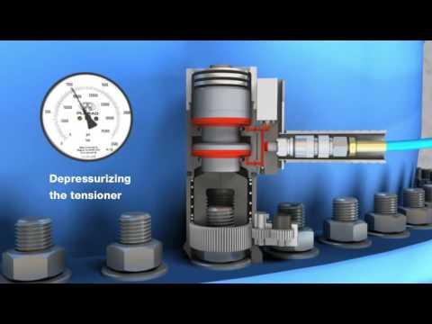 Hydraulic tensioner  Plarad PSD