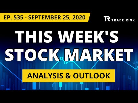 Stock Market Analysis Latest - Number Of Stocks Making New Lows On The Rise - September 25, 2020