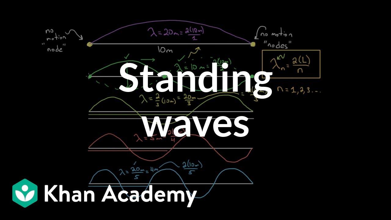 Standing waves on strings (video)   Khan Academy