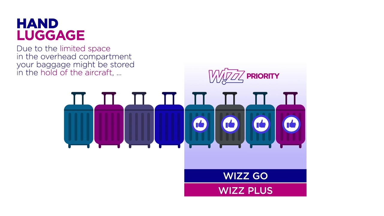 Wizz Air baggage policy - YouTube