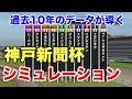 2018年  神戸新聞杯 シミュレーション  【過去10年データ競馬予想】