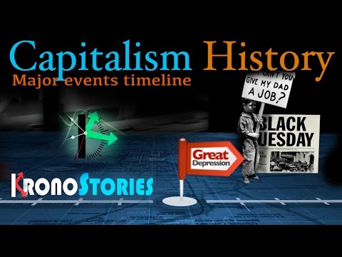 Capitalism History in 3 minutes. Timeline of Major Economic events.