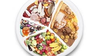 Как легко похудеть  Дробное питание.  (Дробное питание и как можно легко похудеть)