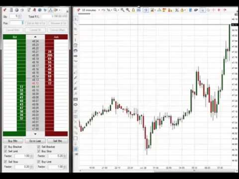 Emini S&P Trading Profiting A Huge $4,100