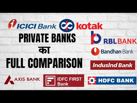Bank Share Comparison 2020 | किसमें निवेश करें ? | Private Banks Full Comparison In Hindi