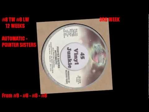 Top Cashbox Singles April 14, 1984 Top 40