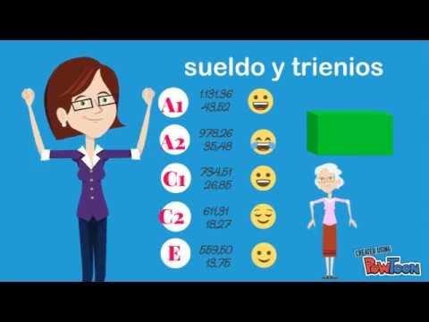 Funcionarios Públicos Españoles. Nóminas