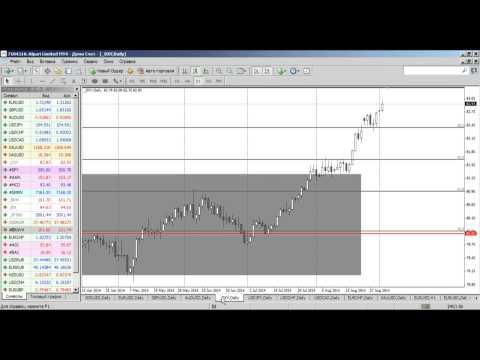 Среднесрочный анализ валютных курсов на Форекс от 02.09.2014