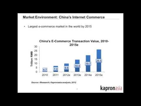 Kapronasia - Online Payments in China