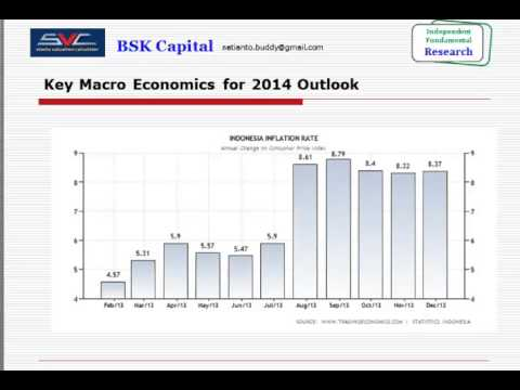 Indonesia Market Outlook 2014 in Bahasa