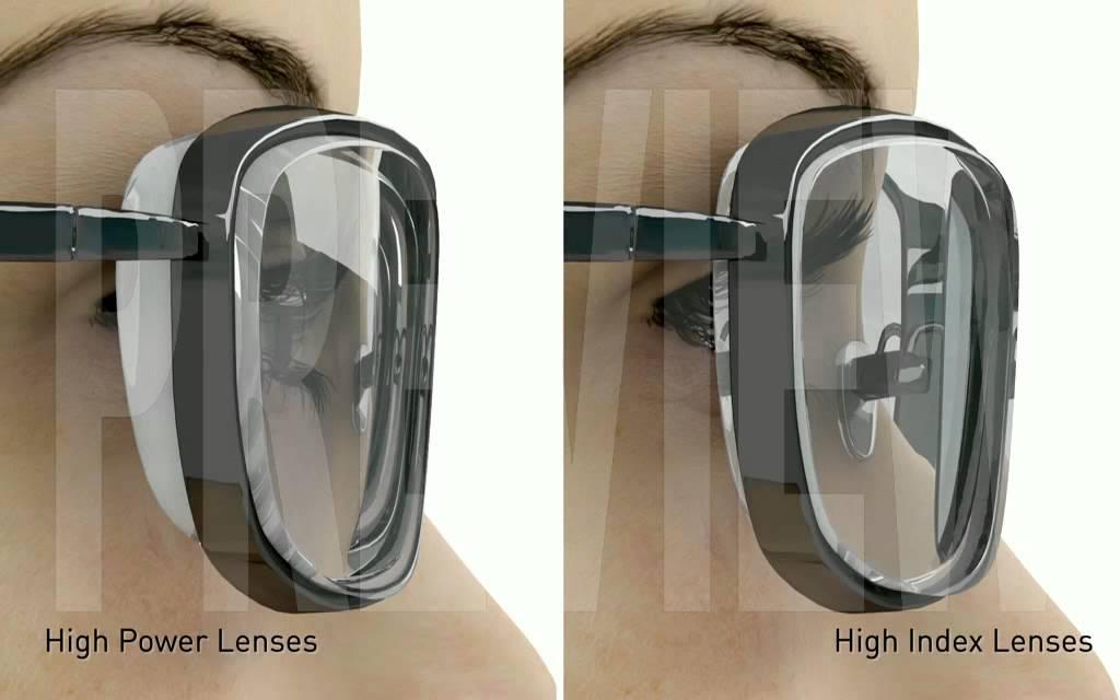 632 M12 High Index Lenses - YouTube