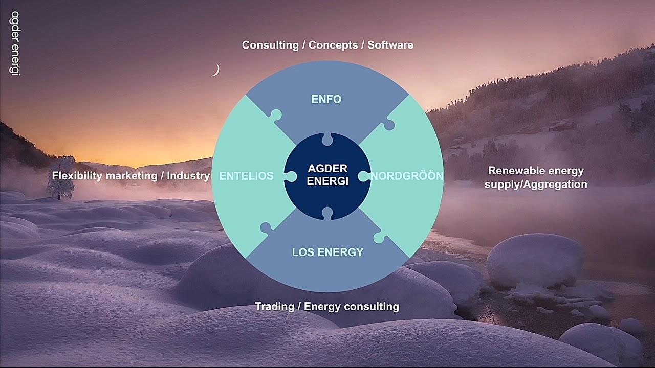 agder energi konferansen