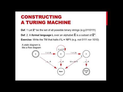 3.7 Turing Machines