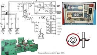 видео Токарно-винторезный станок 1М63