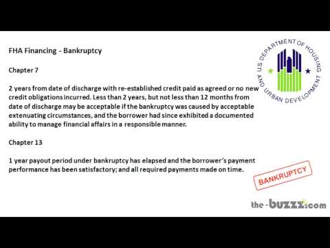 Buy a Home Again After Foreclosure Short Sale or Bankruptcy FHA Conventional VA Financing