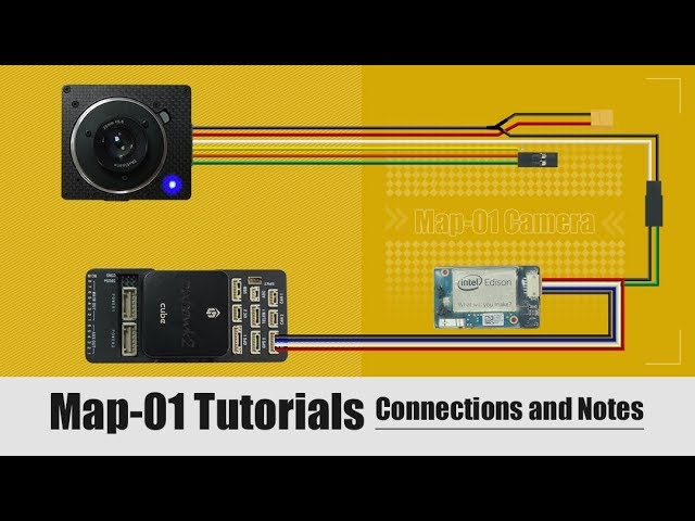 Map-01 Tutorials丨Connections and Notes