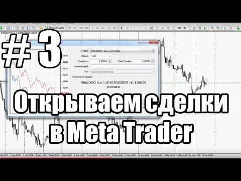 Урок 3. Как открывать сделки и отложенные ордера в MetaTrader?