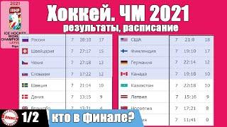 ЧМ по хоккею 2021 Кто сыграет в финале Результаты Расписание