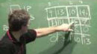 Lecture 3: Machine Code - Richard Buckland UNSW