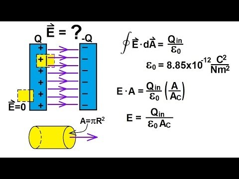 Physics - Gauss' Law (7 of 11) Capacitor Plates