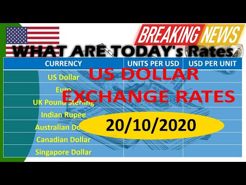 US Dollar Exchange Rates (Top 21 Currency)​ For 20/October/2020 , 13:48 UTC