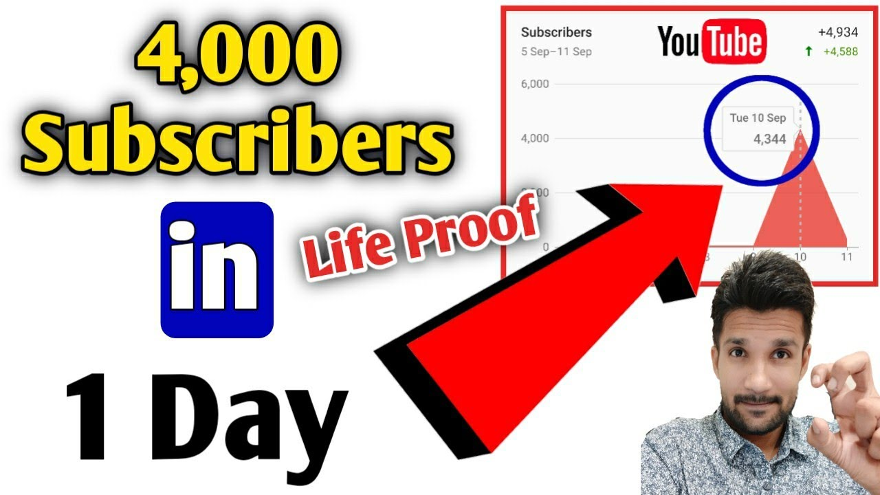 Live Proof | 4000 Subscribers in 1 day | increase Subscribers | how to grow YouTube channel fast