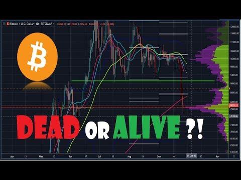 Bitcoin trading markets trade