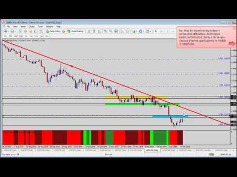 Forex Trade Calls - How I Win Up To 50 Forex Trades In A Row