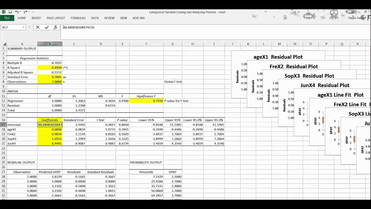 how to interpret multiple regression results