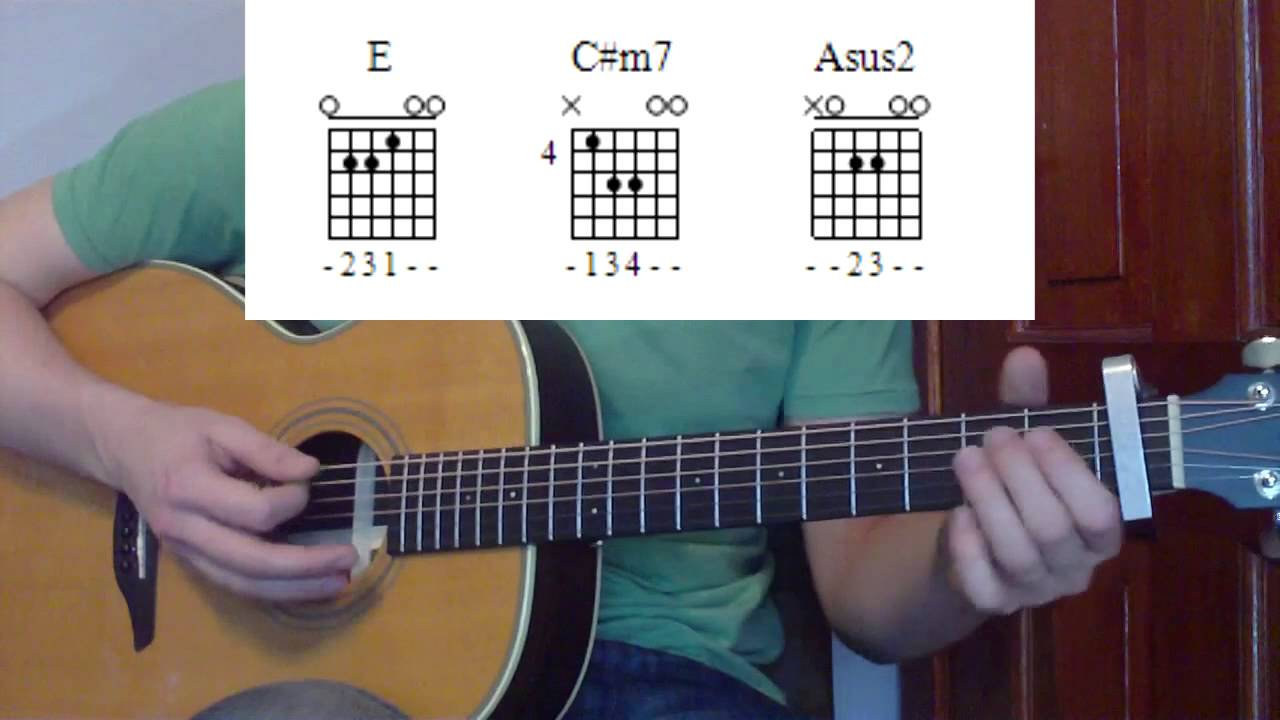 Just The Way You Are Guitar Lesson Bruno Mars Youtube