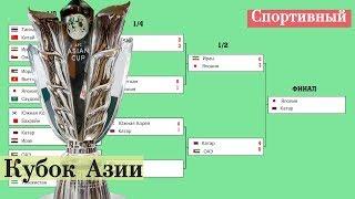 Футбол. Кубок Азии 2019.  Причины поражения Японии. Финал. Катар - Япония.