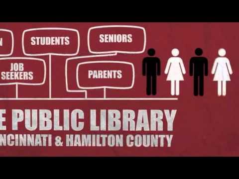 Discover the Public Library of Cincinnati & Hamilton County