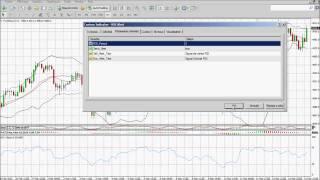Stratégie de Trading avec Indicateur RSI alert
