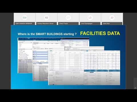 GIS for Smart Building Management