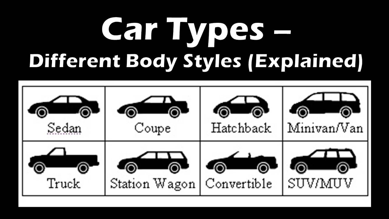 Most Popular Car Types Based on Different Body Styles ...
