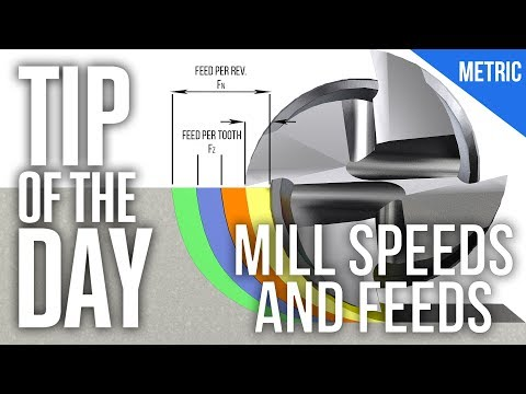 How To Calculate Speeds and Feeds (Metric Version) - Haas Automation Tip of the Day