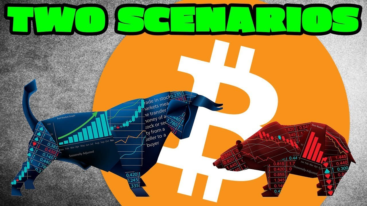 Bitcoin Price Today – Bullish and Bearish Scenarios