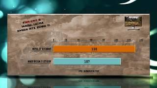 Gamersnexus Intel I7 9700K Blen — Minutemanhealthdirect