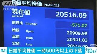 米中摩擦で円高株安進む「今月中は厳しい局面続く」(19/08/05)