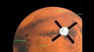 Mariner 9 journey over Mars by chandru arni
